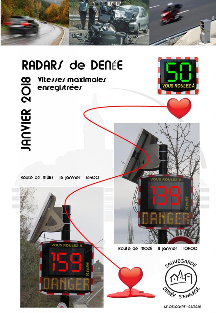 RADARS_DENEE